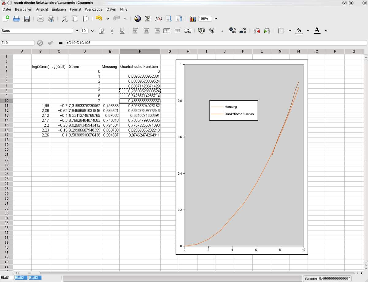 Image for Spreadsheet Day
